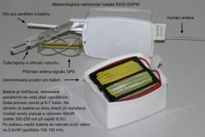 RS92SGPW